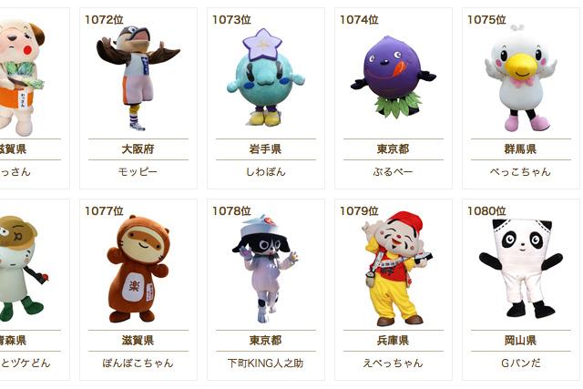 えべっちゃんの総合ランキング2013