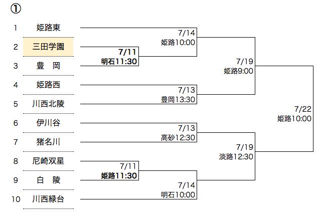 koshien-schedule-2015-02