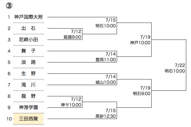 koshien-schedule-2015-03