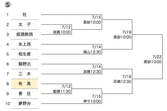 koshien-schedule-2015-04