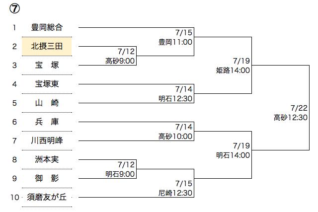 koshien-schedule-2015-05