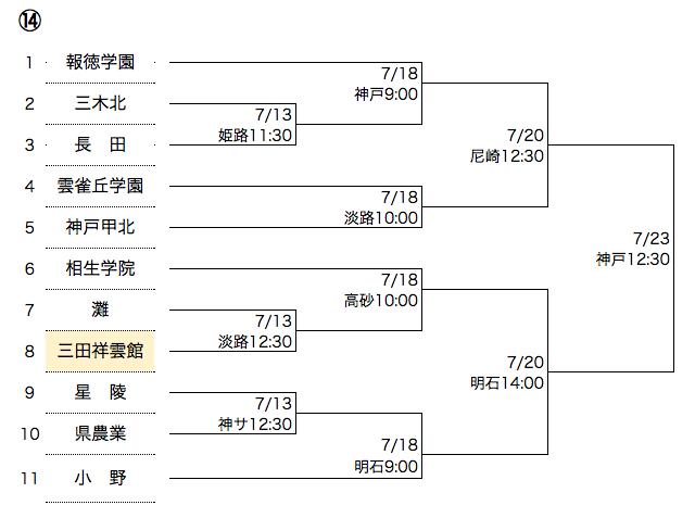 koshien-schedule-2015-06