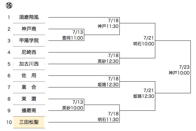 koshien-schedule-2015-07